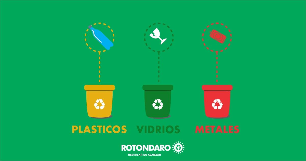 Tipos de reciclado